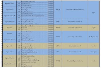 Tabela com Resultado Eleições março 2014 - página 2